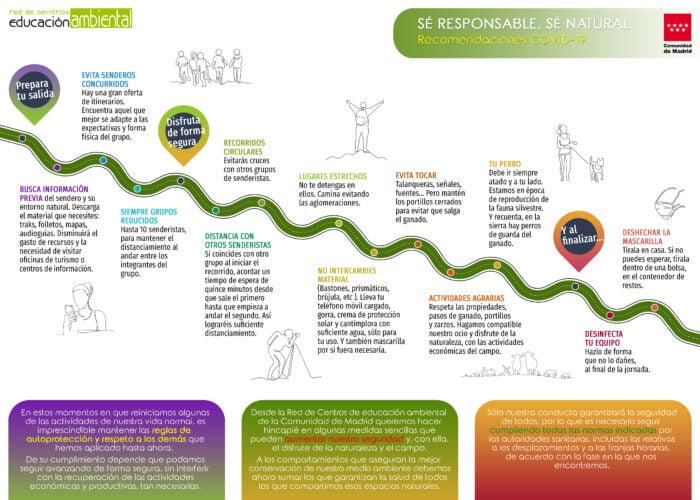 'Madrid en Verde' ofrece 50 rutas guiadas de senderismo