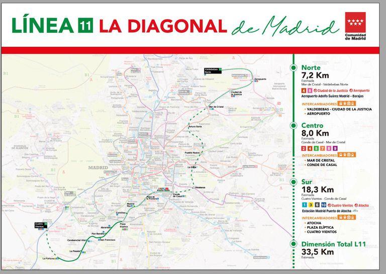 La línea 11 de Metro será un línea diagonal que cruzará todo Madrid